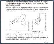 Normativa - Normas con imágenes y tablas